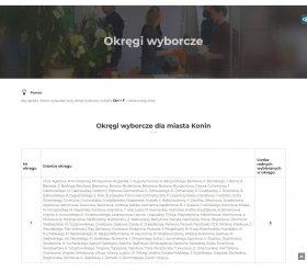 (Polski) ZmieniaMy Konin
